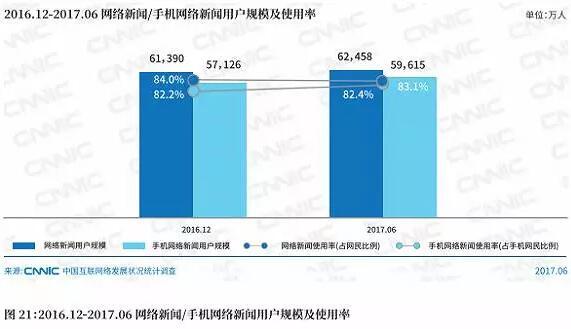 CNNIC域名注册局发布第40次中国互联网报告